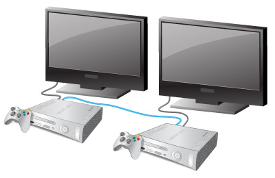 how to connect allcast to xbox 360