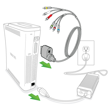 Arrows show audio-visual cables and the power source cable disconnected from an Original Xbox 360 console.