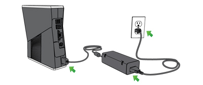 An illustration showing the power cord plugged into the back of an Xbox 360 S console, the power supply plugged into the electrical outlet, and the short cord plugged into the power supply.