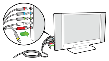 An illustration shows the A/V connectors being plugged into the corresponding input jacks on a TV.
