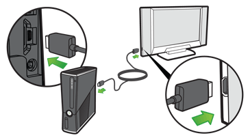 how to connect xbox 360 s or original xbox 360 s to a tv xbox one wiring diagrams xbox 360 hook up diagram #2