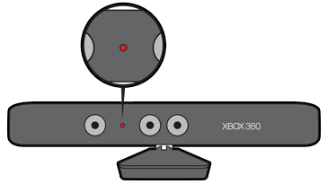 An illuminated red light is emphasised on the front of a Kinect sensor.