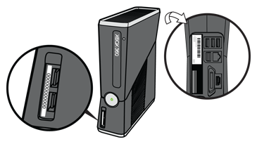 Serial number location, Xbox 360 S console
