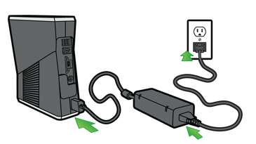 An illustration shows the Xbox 360 power supply plugged into a wall socket and the console.