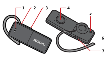 bluetooth headset for xbox 360