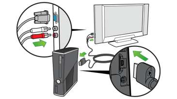 An illustration shows one end of an Xbox 360 VGA HD AV Cable plugged into an Xbox 360 console and the other end plugged into the corresponding ports on a TV.