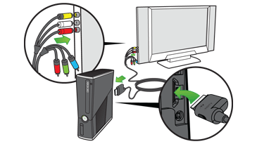 xbox 360 initial setup xbox setup setting up xbox xbox 360 installation diagram xbox 360 connections diagram #3