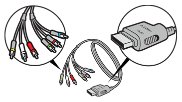 Illustration of an Xbox 360 Component HD AV Cable