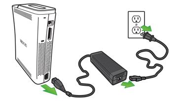 Xbox 360 Power Supply Lights | Xbox 360 Three Red Lights