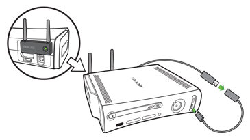 How To Extend Xbox One Kinect Cable:  Kinect Sensor ,Design