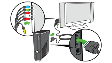 Xbox 360 Av Cable Wiring Diagram: How to Connect Xbox 360 S or Original Xbox 360 S to a TVrh:support.xbox.com,Design