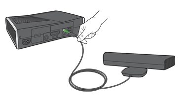A hand plugs the Kinect cable into the AUX port on the console.